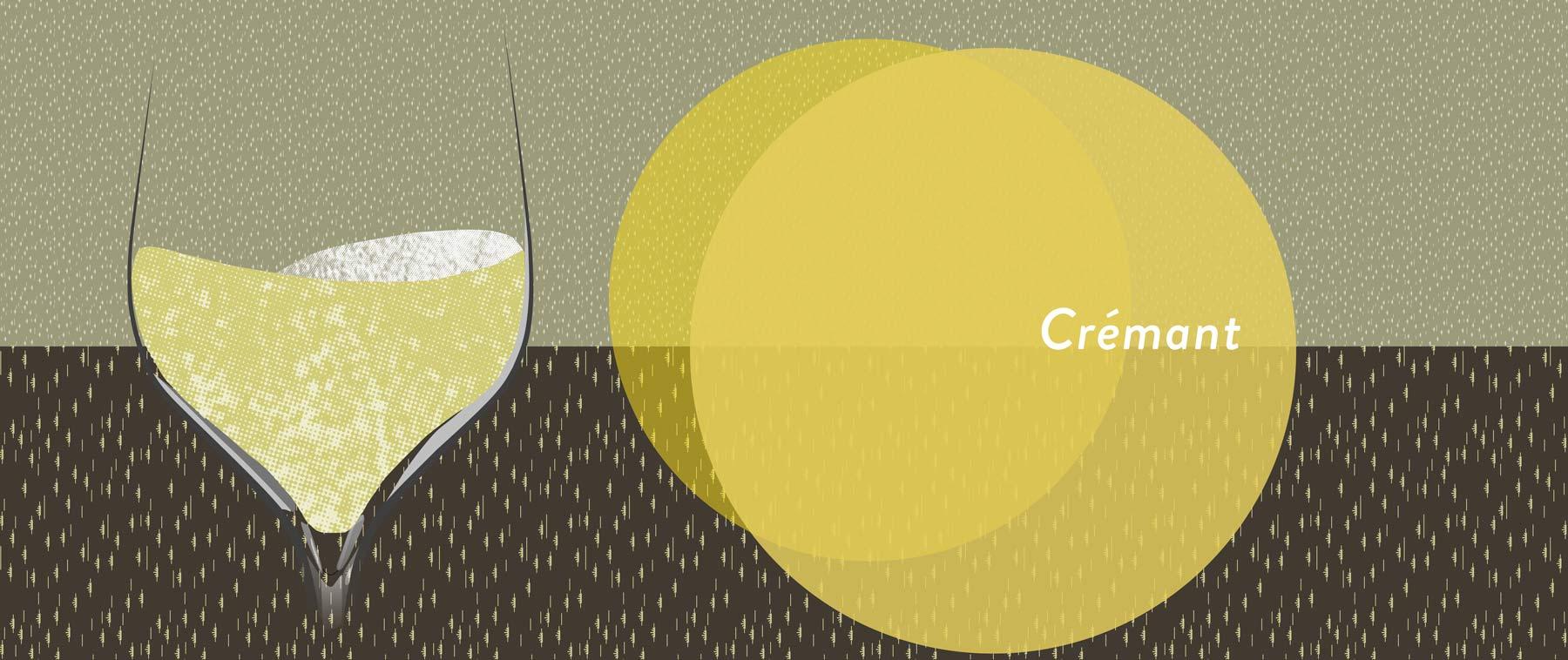 Crémant ist ein französischer Schaumwein, der nicht aus der Champagne kommt