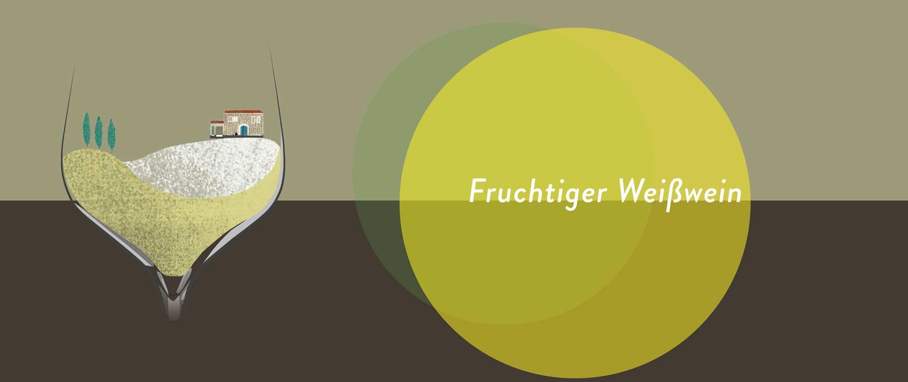 Fruchtiger Weißwein und seine schönsten Begleiter
